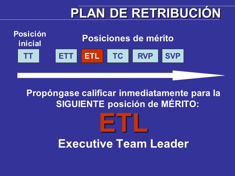 ETL PLAN DE RETRIBUCIÓN Executive Team Leader Posiciones de mérito
