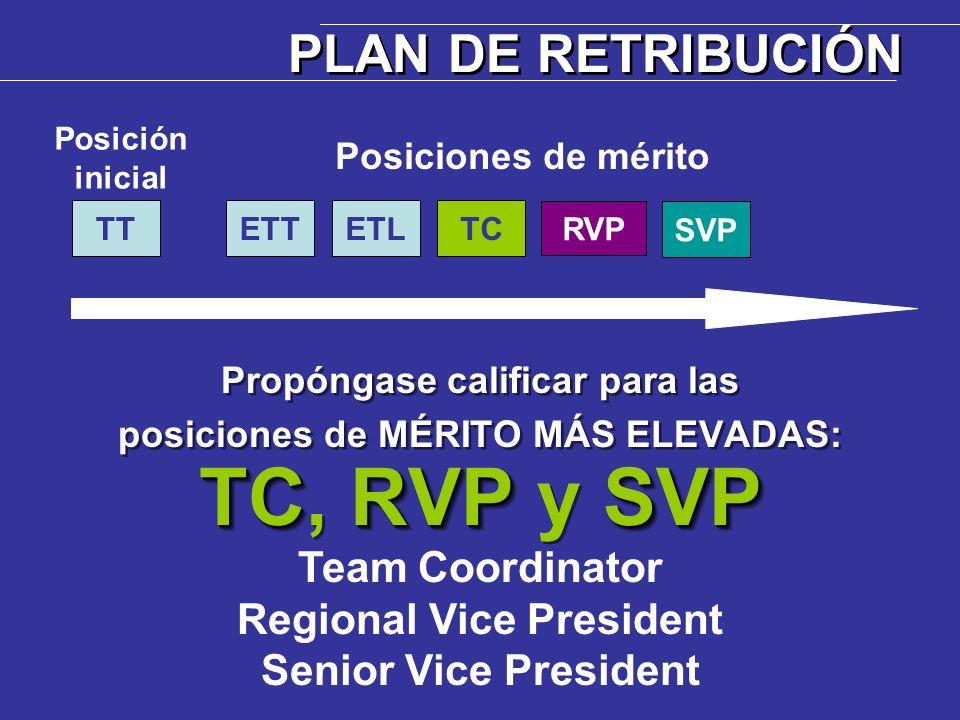 TC, RVP y SVP PLAN DE RETRIBUCIÓN Team Coordinator