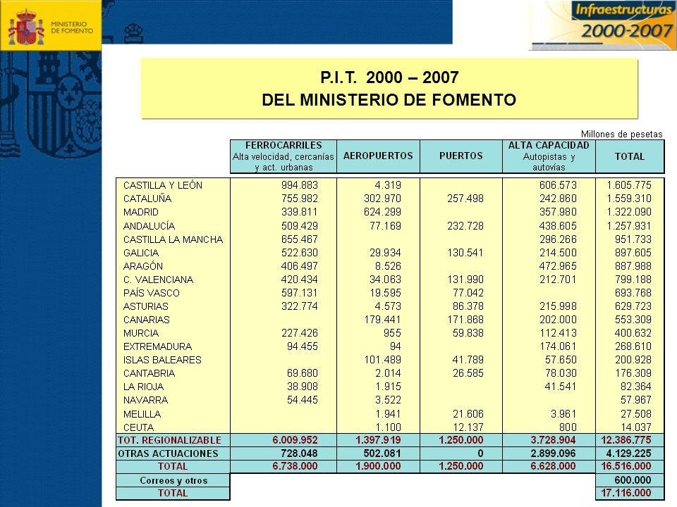 DEL MINISTERIO DE FOMENTO