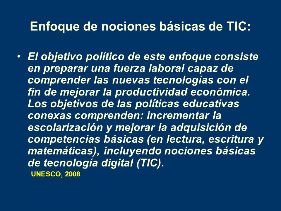Enfoque de nociones básicas de TIC: