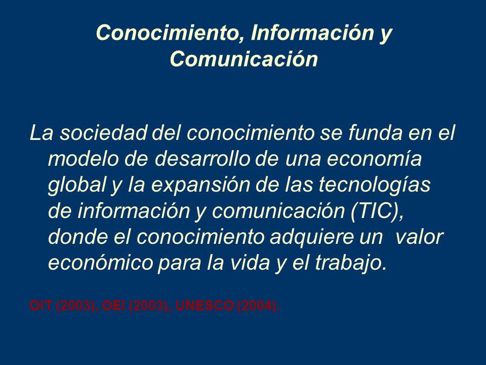 Conocimiento, Información y Comunicación