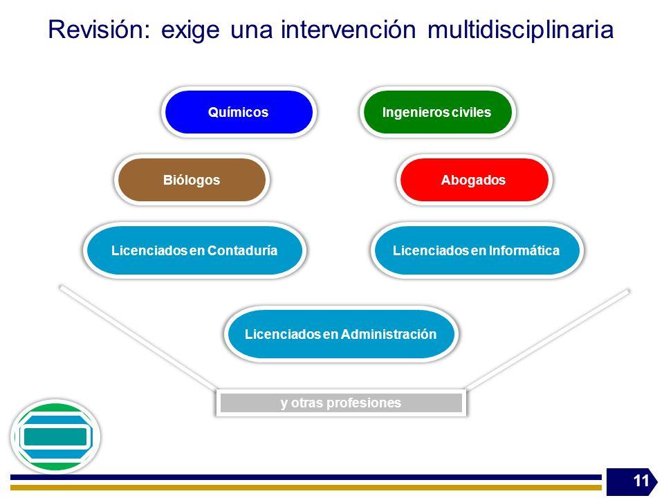 Revisión: exige una intervención multidisciplinaria