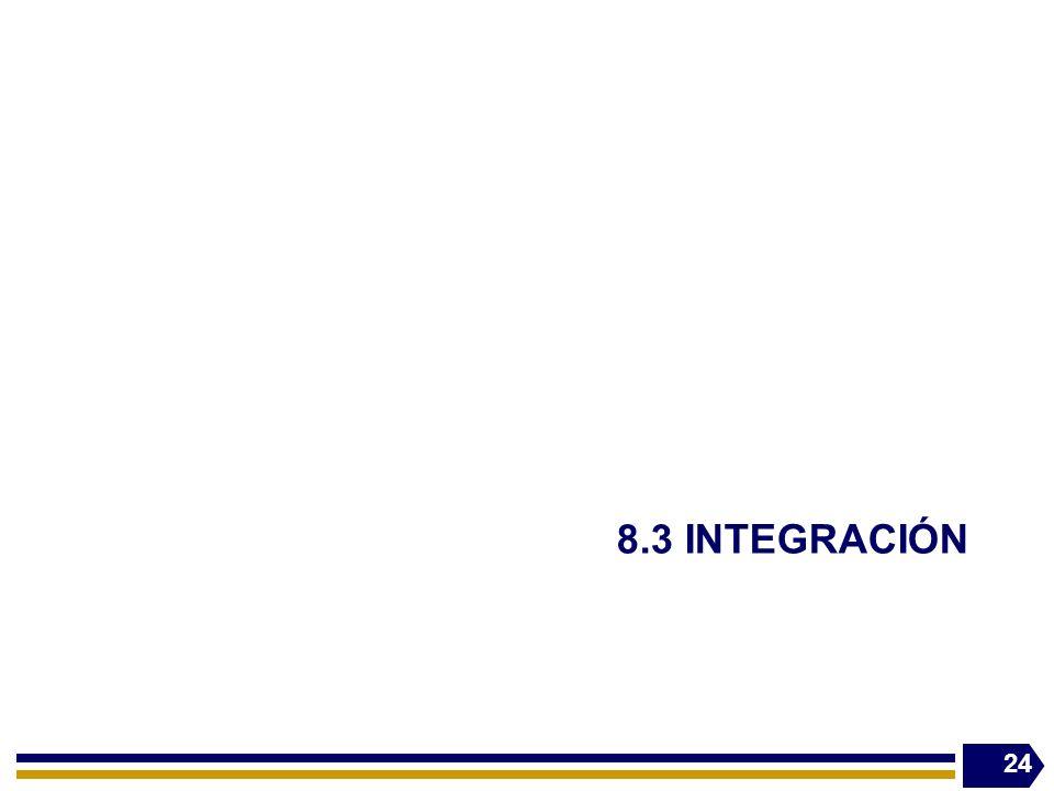8.3 INTEGRACIÓN