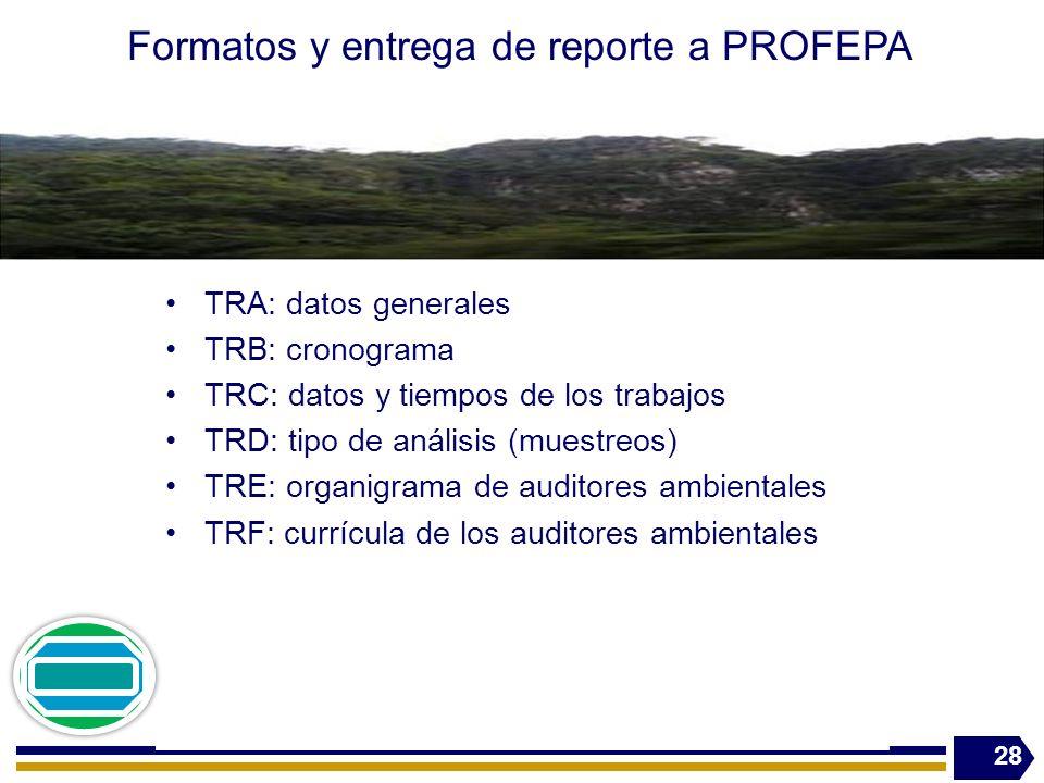 Formatos y entrega de reporte a PROFEPA