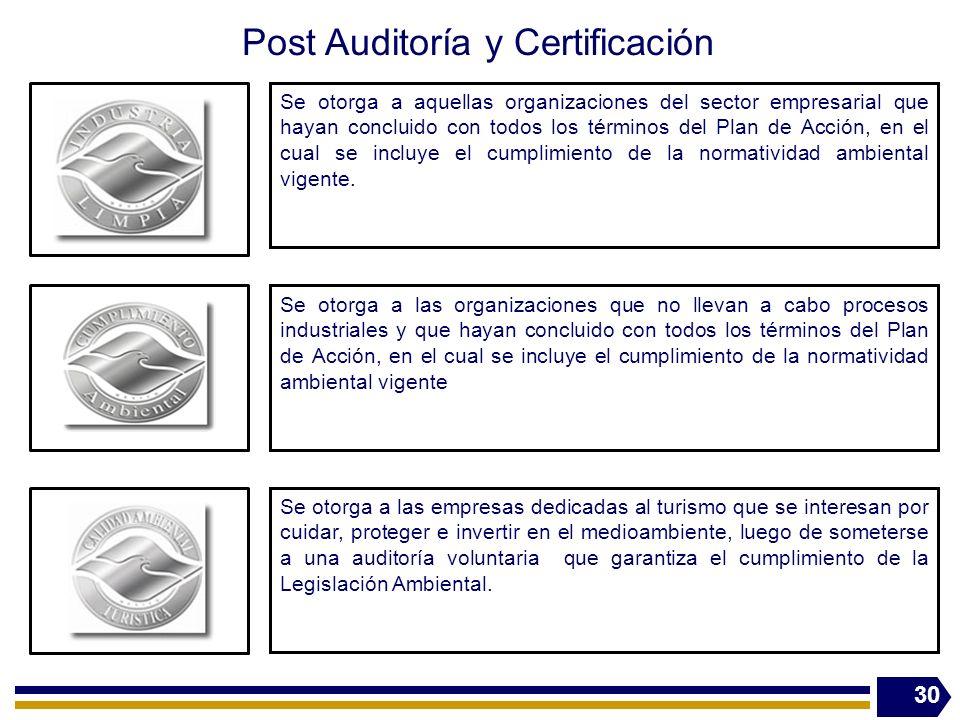 Post Auditoría y Certificación