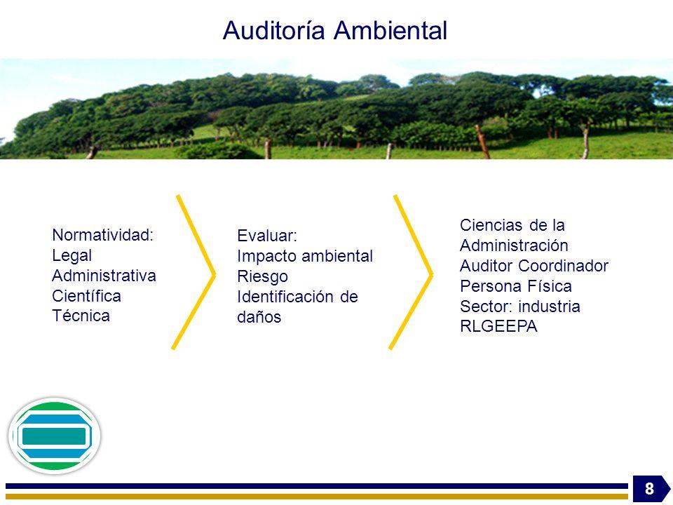 Auditoría Ambiental Normatividad: Legal Administrativa Científica