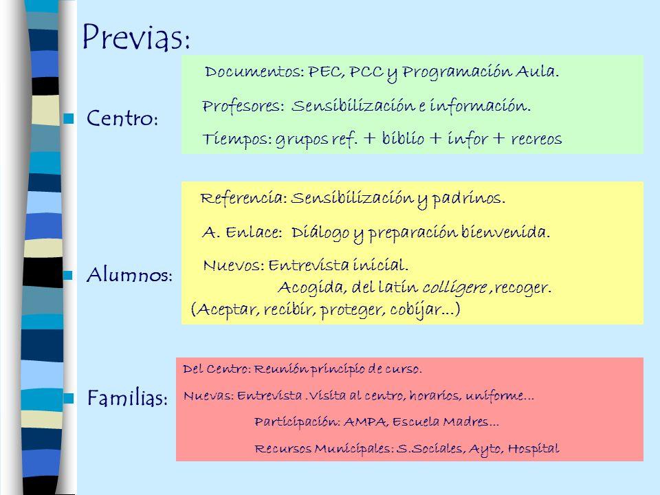 Previas: Documentos: PEC, PCC y Programación Aula. Centro: