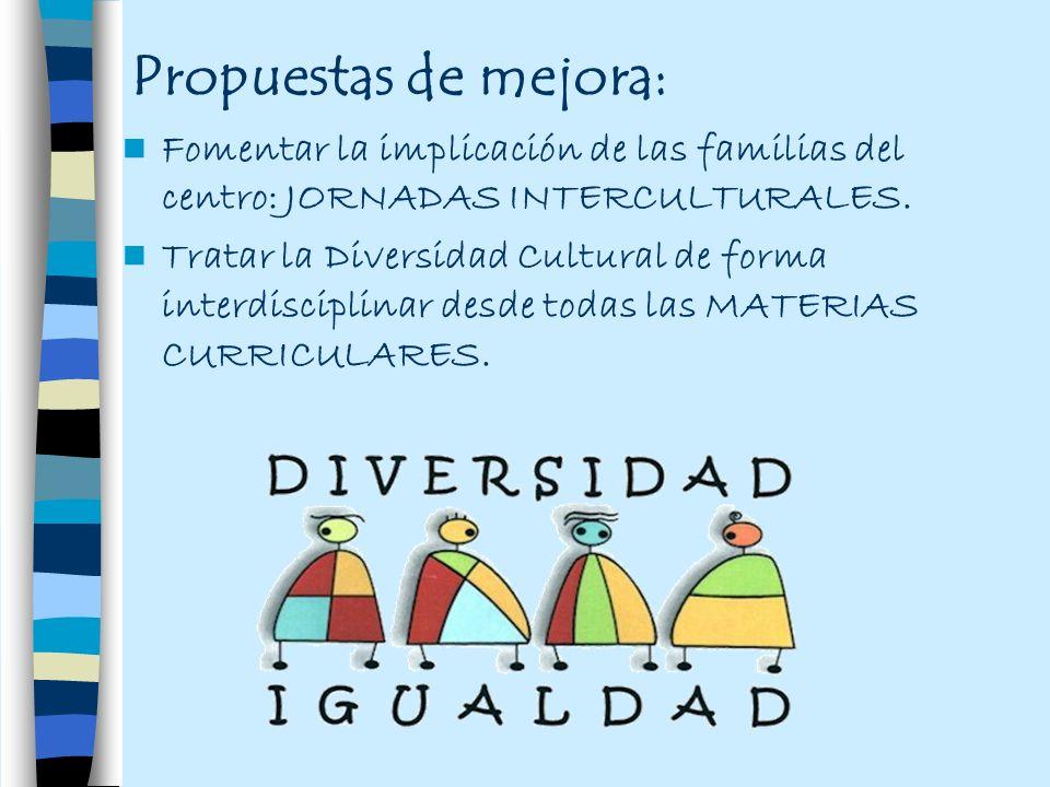 Propuestas de mejora: Fomentar la implicación de las familias del centro: JORNADAS INTERCULTURALES.