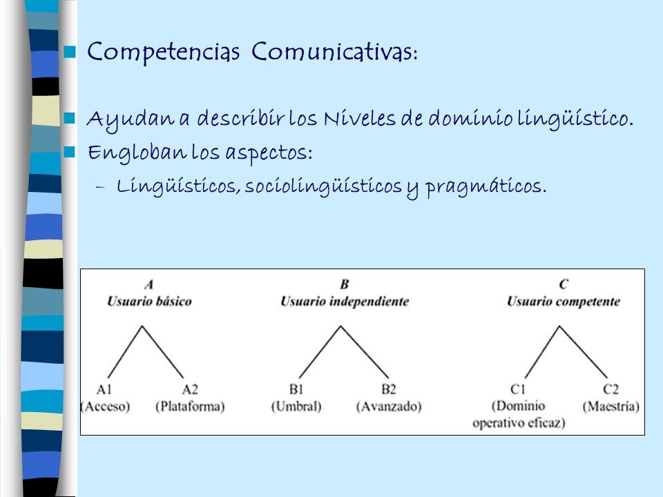 Competencias Comunicativas: