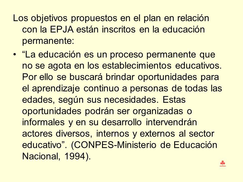 Los objetivos propuestos en el plan en relación con la EPJA están inscritos en la educación permanente: