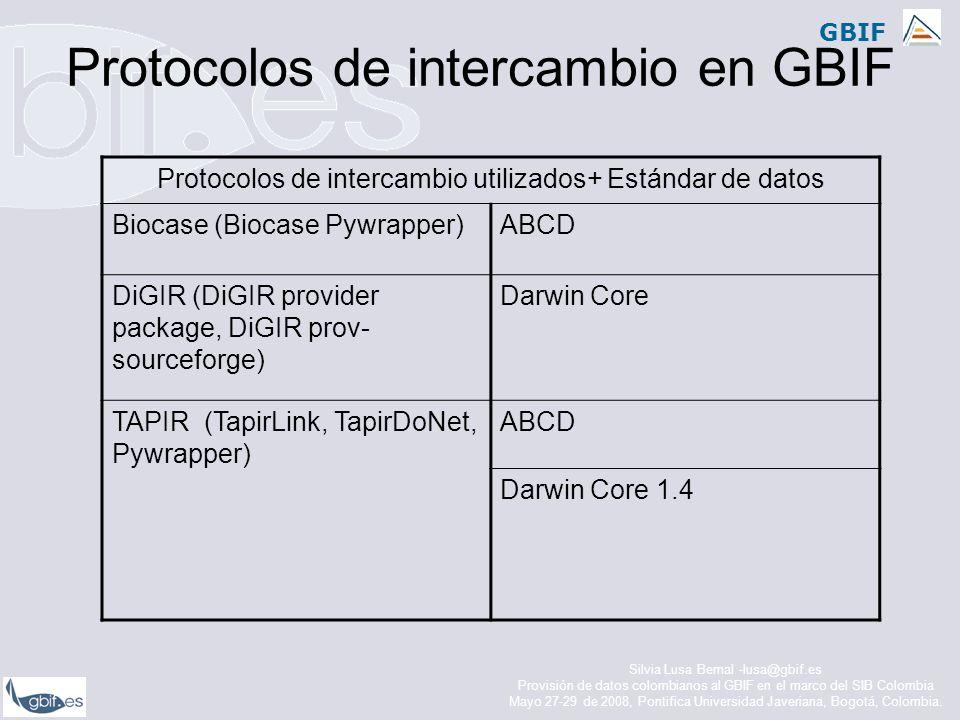 Protocolos de intercambio en GBIF