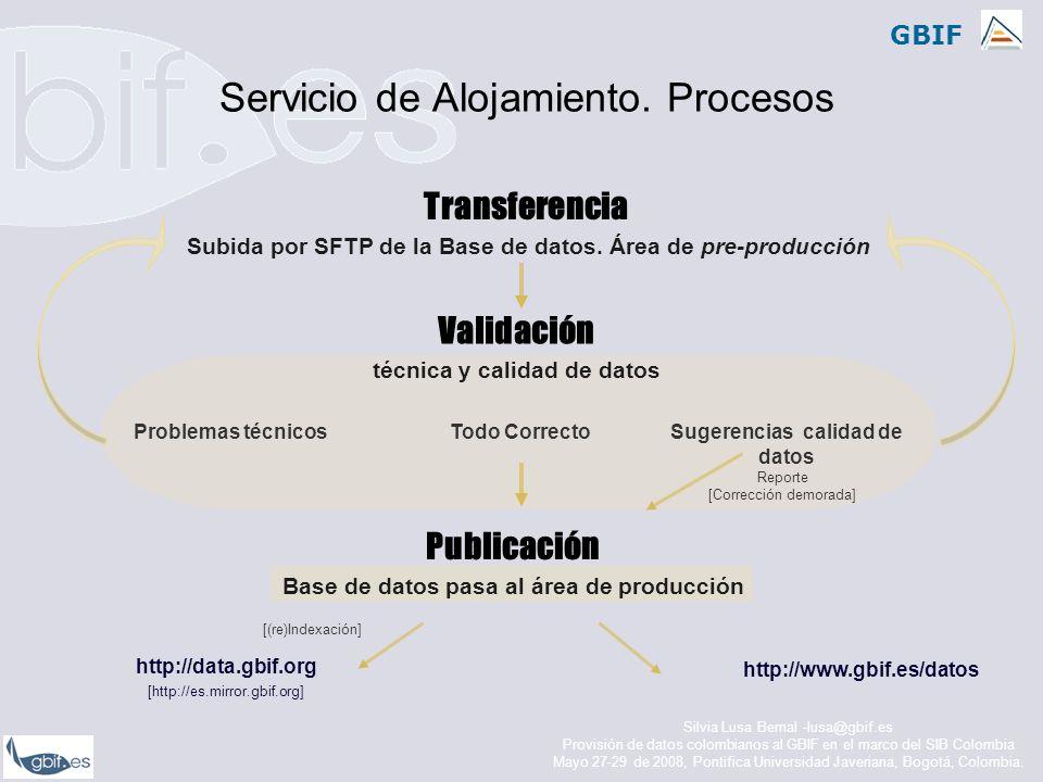 Servicio de Alojamiento. Procesos