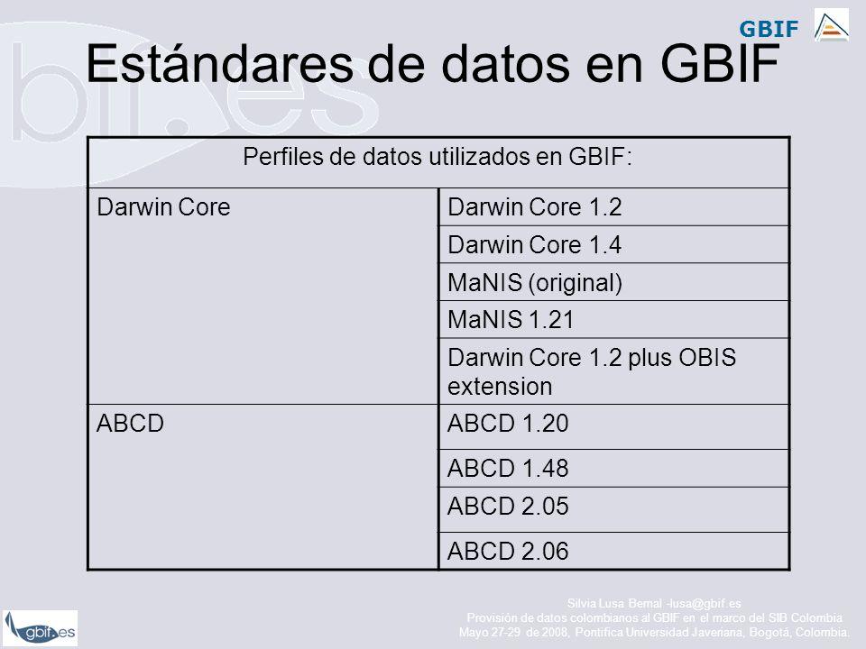 Estándares de datos en GBIF