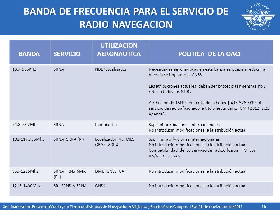 BANDA DE FRECUENCIA PARA EL SERVICIO DE RADIO NAVEGACION