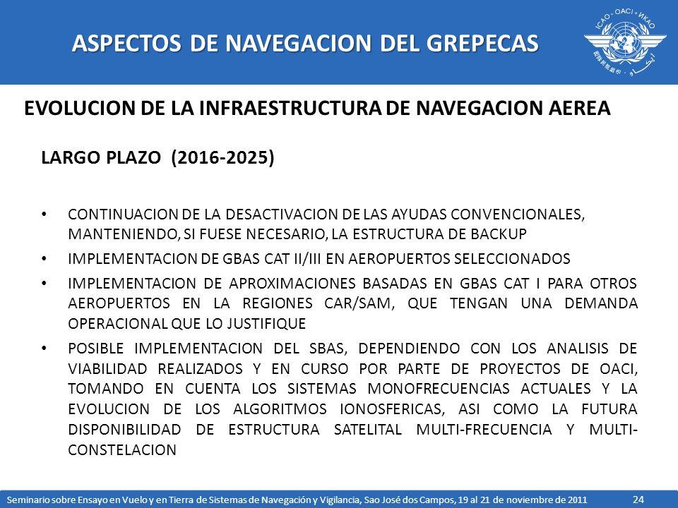 ASPECTOS DE NAVEGACION DEL GREPECAS