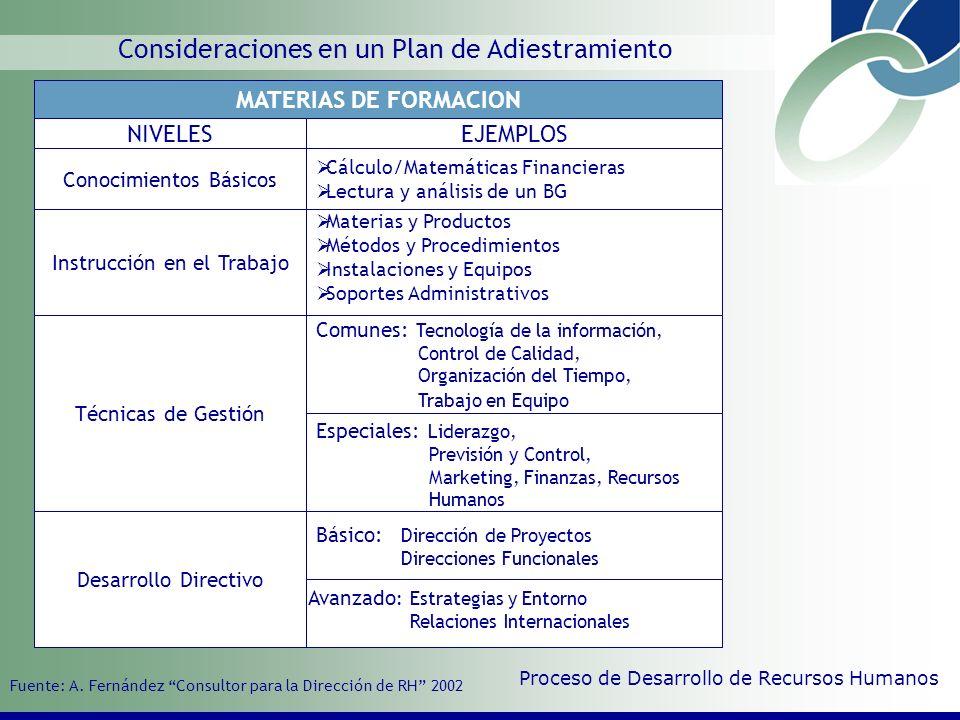 Consideraciones en un Plan de Adiestramiento