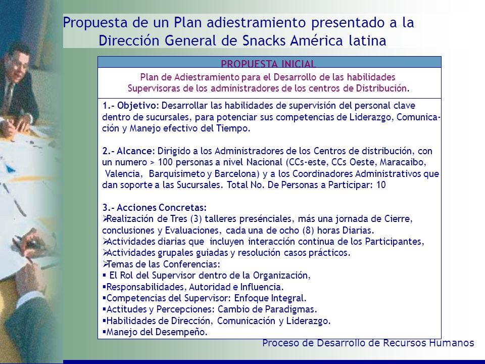 Propuesta de un Plan adiestramiento presentado a la