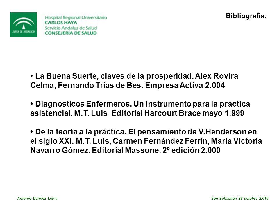 Bibliografía: • La Buena Suerte, claves de la prosperidad. Alex Rovira Celma, Fernando Trias de Bes. Empresa Activa 2.004.