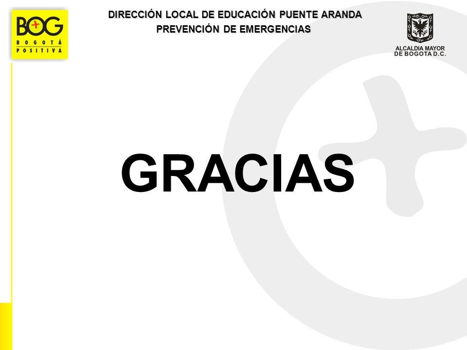 DIRECCIÓN LOCAL DE EDUCACIÓN PUENTE ARANDA PREVENCIÓN DE EMERGENCIAS