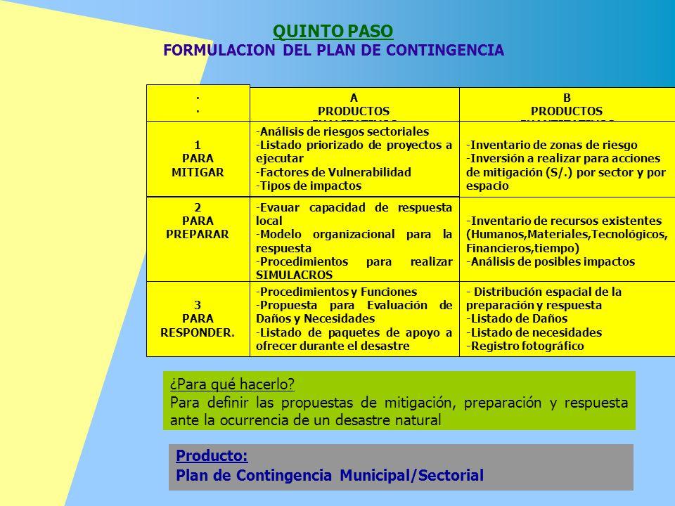 QUINTO PASO FORMULACION DEL PLAN DE CONTINGENCIA