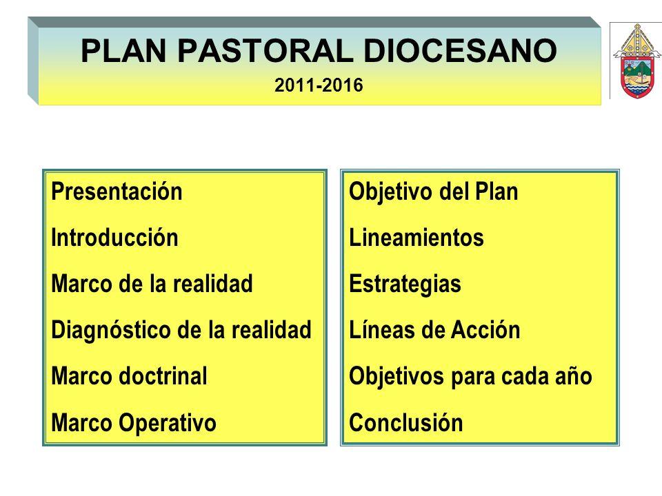 PLAN PASTORAL DIOCESANO 2011-2016