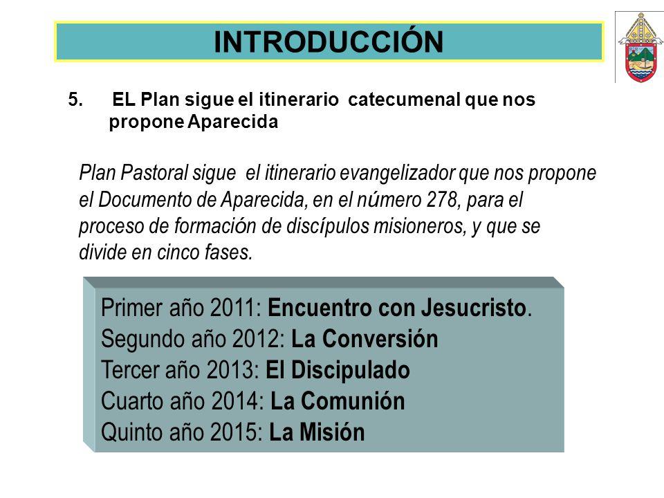 INTRODUCCIÓN Primer año 2011: Encuentro con Jesucristo.