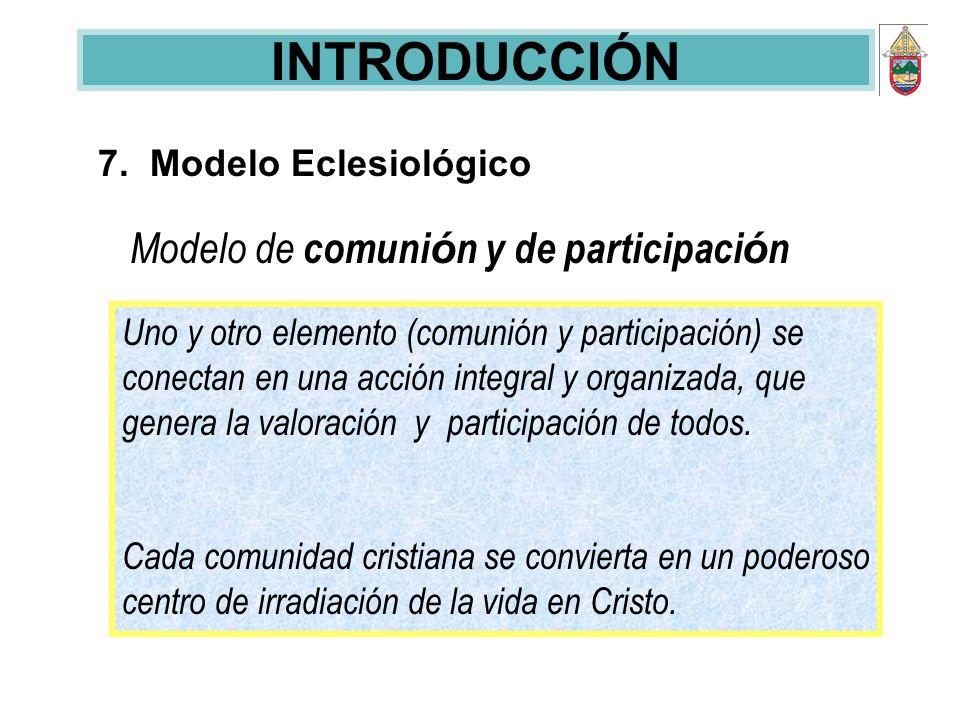 INTRODUCCIÓN Modelo de comunión y de participación