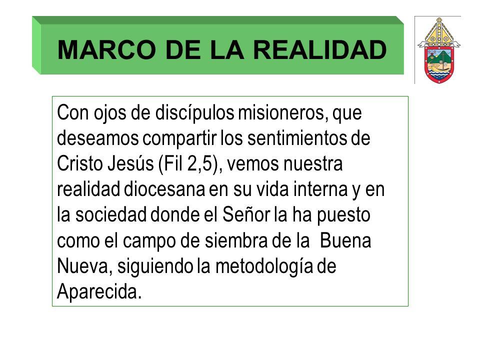 MARCO DE LA REALIDAD