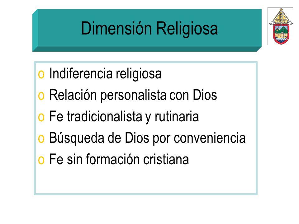 Dimensión Religiosa Indiferencia religiosa