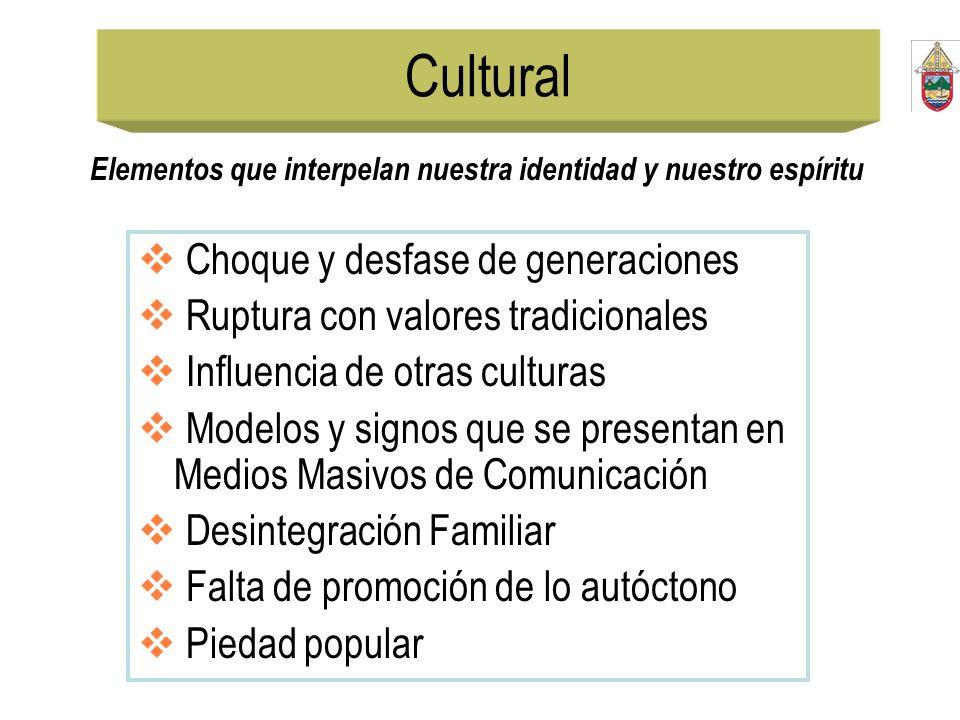 Cultural Choque y desfase de generaciones