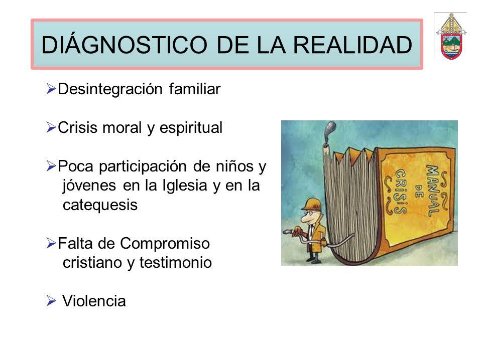 DIÁGNOSTICO DE LA REALIDAD