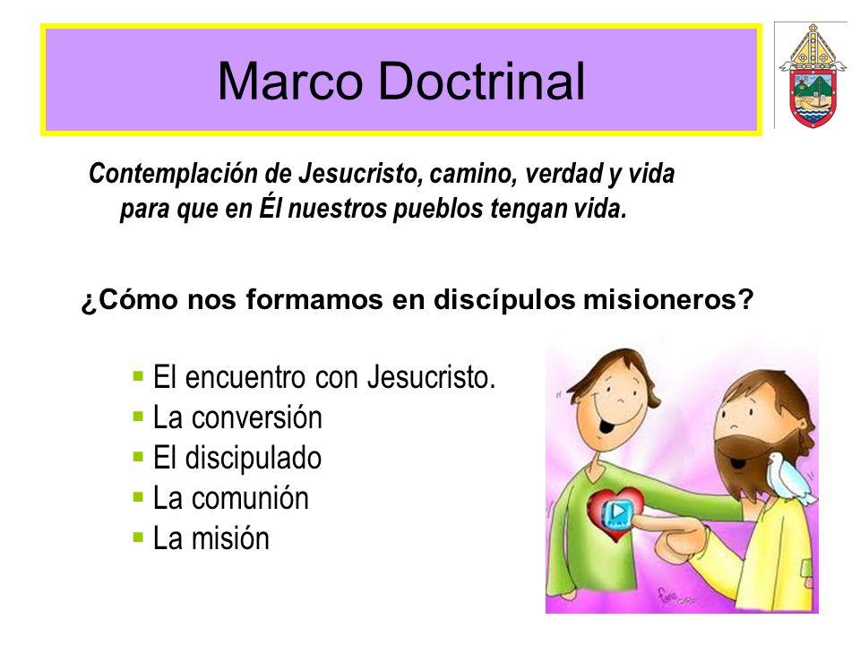 Marco Doctrinal El encuentro con Jesucristo. La conversión