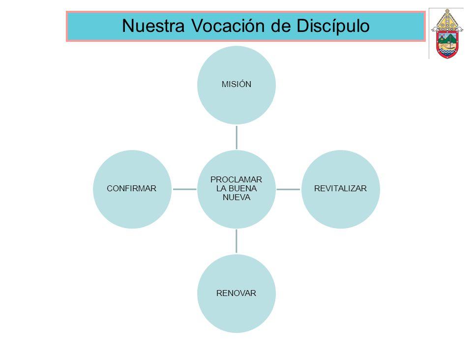 Nuestra Vocación de Discípulo
