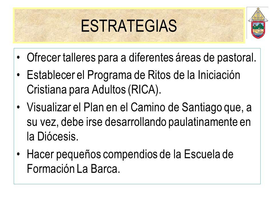 ESTRATEGIAS Ofrecer talleres para a diferentes áreas de pastoral.