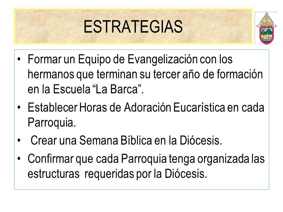 ESTRATEGIAS Formar un Equipo de Evangelización con los hermanos que terminan su tercer año de formación en la Escuela La Barca .