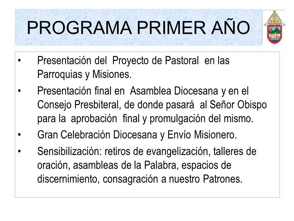 PROGRAMA PRIMER AÑOPresentación del Proyecto de Pastoral en las Parroquias y Misiones.