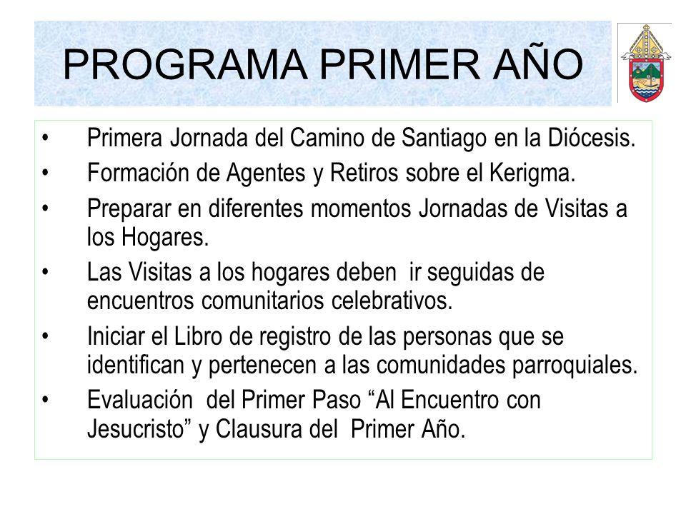 PROGRAMA PRIMER AÑO Primera Jornada del Camino de Santiago en la Diócesis. Formación de Agentes y Retiros sobre el Kerigma.