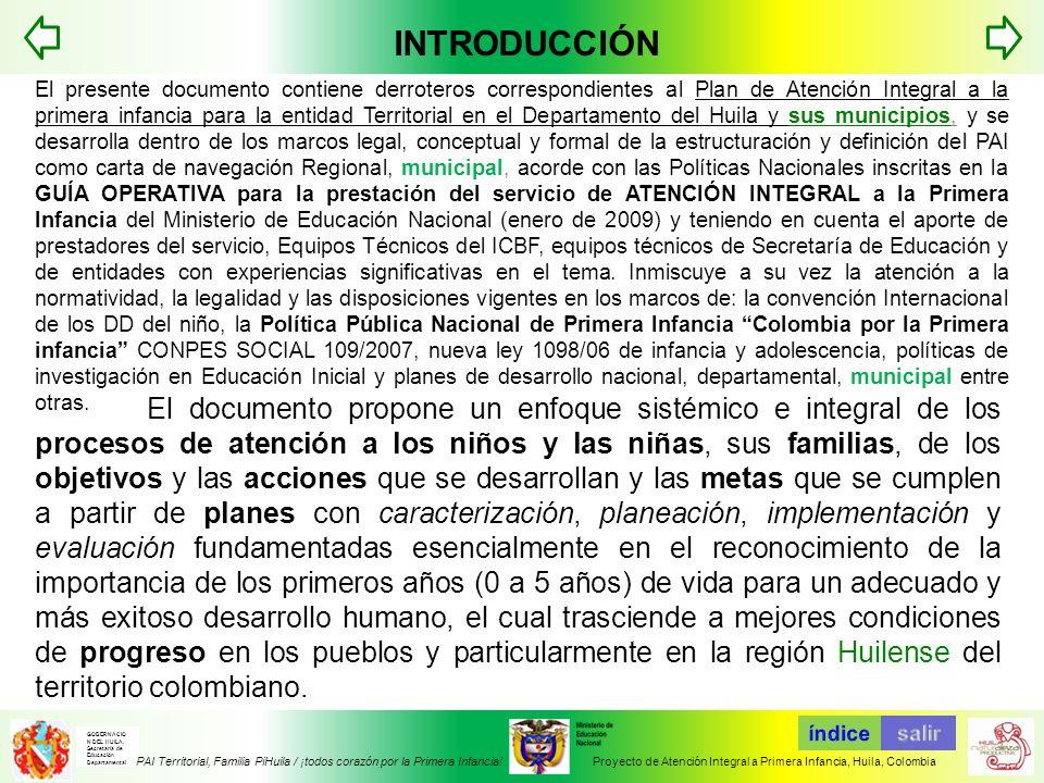 INTRODUCCIÓN TABLA DE CONTENIDOS