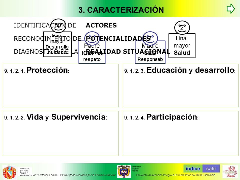 3. CARACTERIZACIÓN 4 IDENTIFICACION DE ACTORES 2 1 3