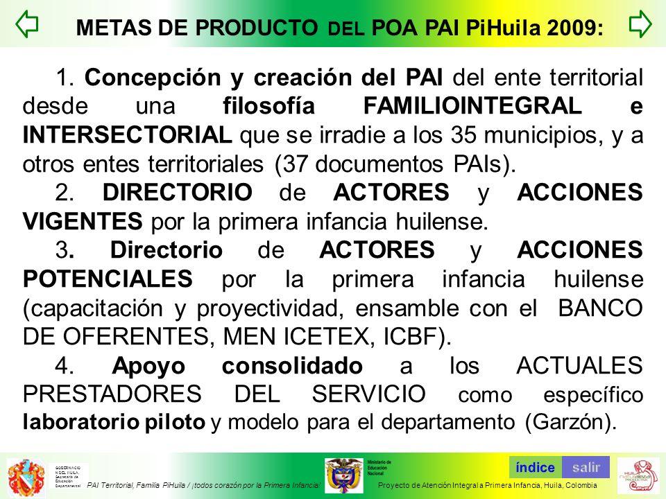 METAS DE PRODUCTO DEL POA PAI PiHuila 2009: