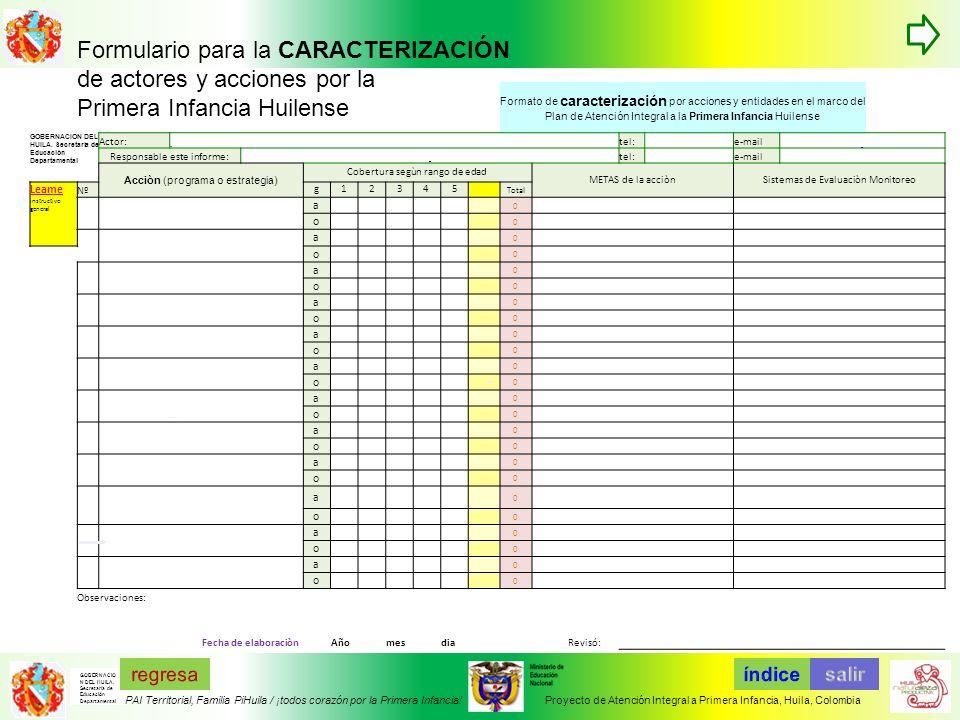 TABLA DE CONTENIDOS Formulario para la CARACTERIZACIÓN