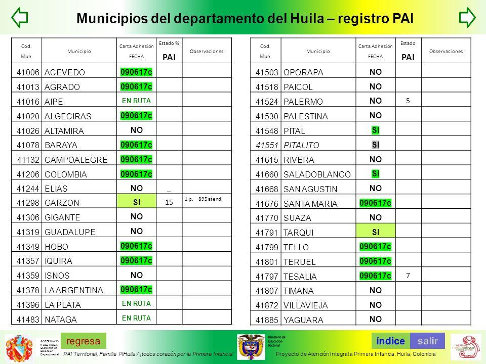 Municipios del departamento del Huila – registro PAI