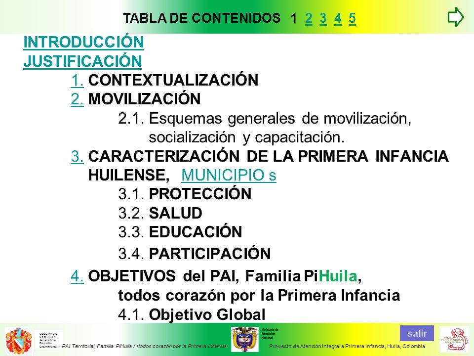 TABLA DE CONTENIDOS 1 2 3 4 5