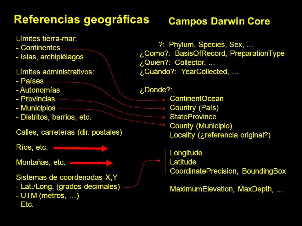 Referencias geográficas