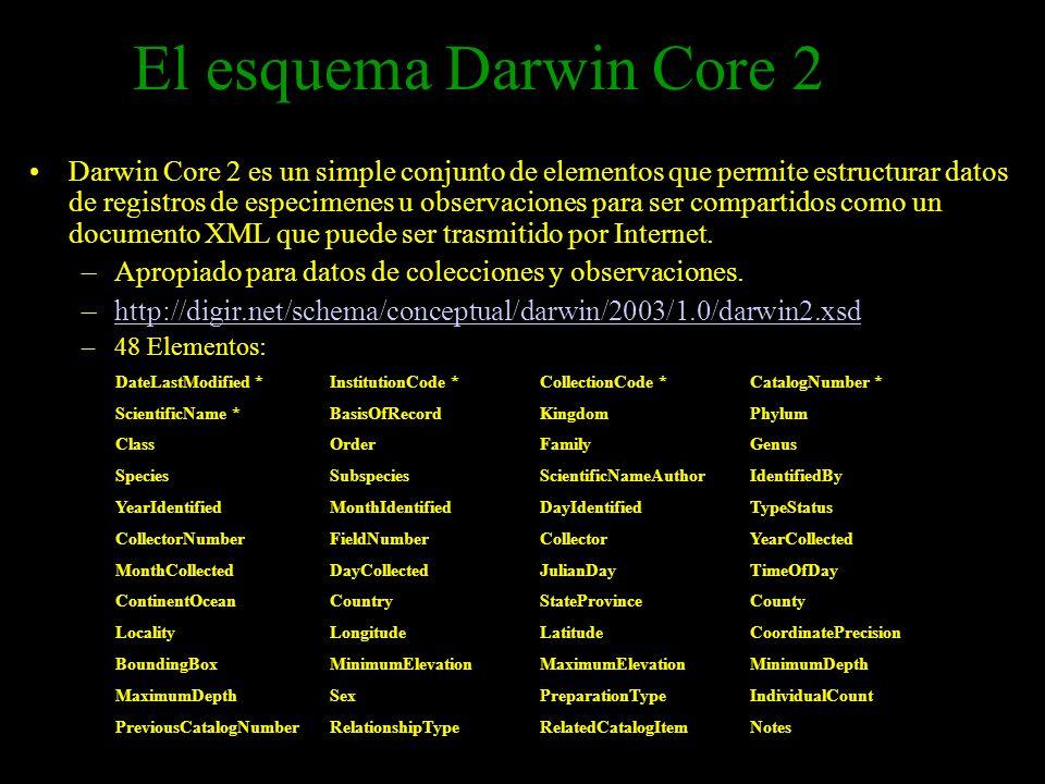 El esquema Darwin Core 2