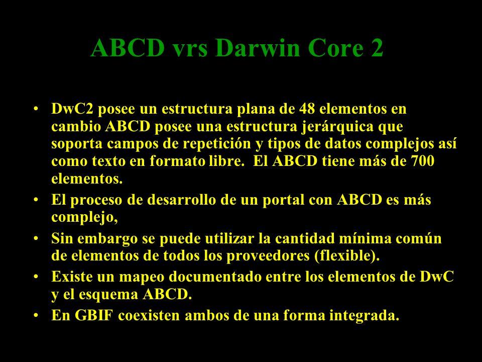 ABCD vrs Darwin Core 2 ABCD y DwC2 son estándares complementarios.