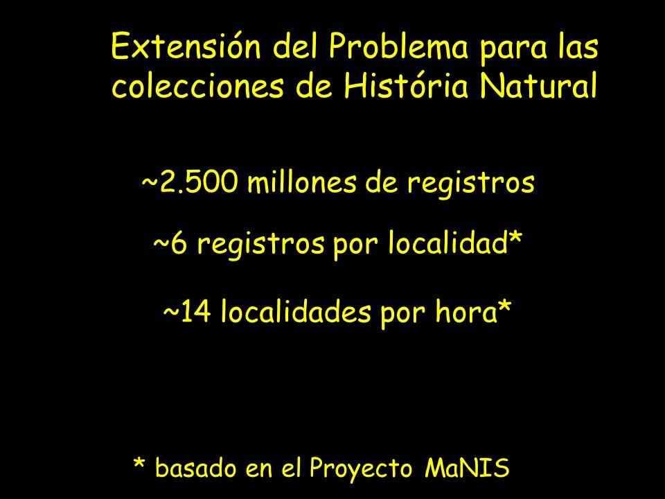 Extensión del Problema para las colecciones de História Natural