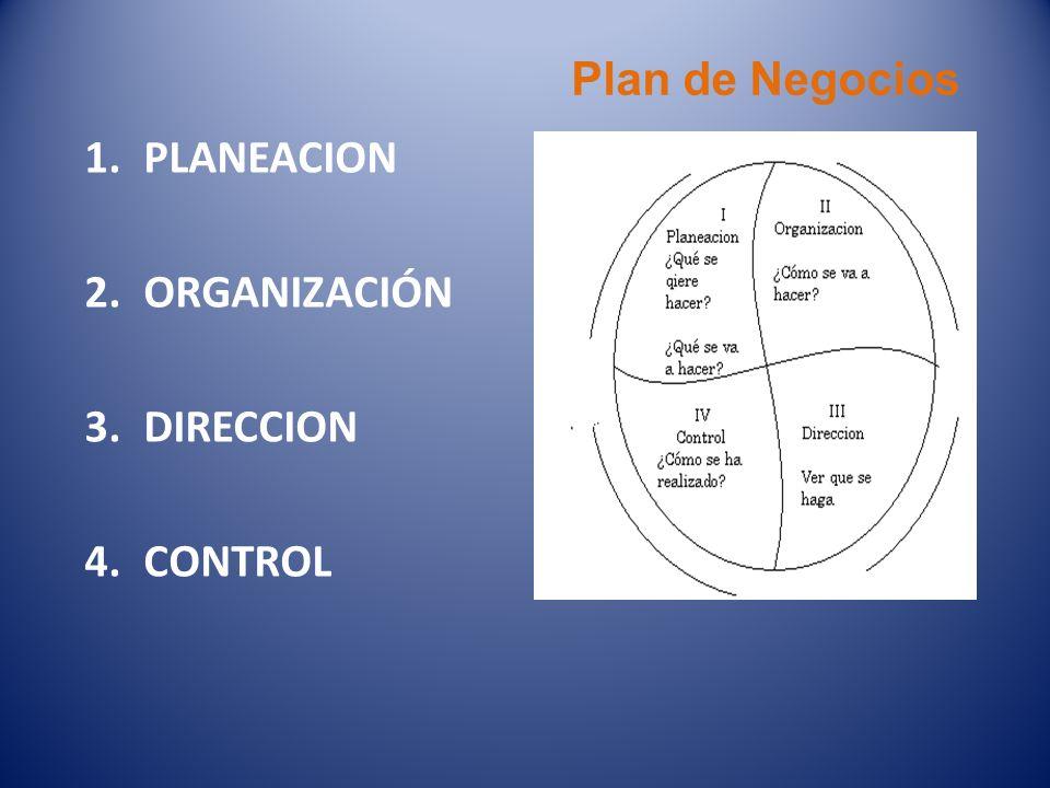 PLANEACION ORGANIZACIÓN DIRECCION CONTROL