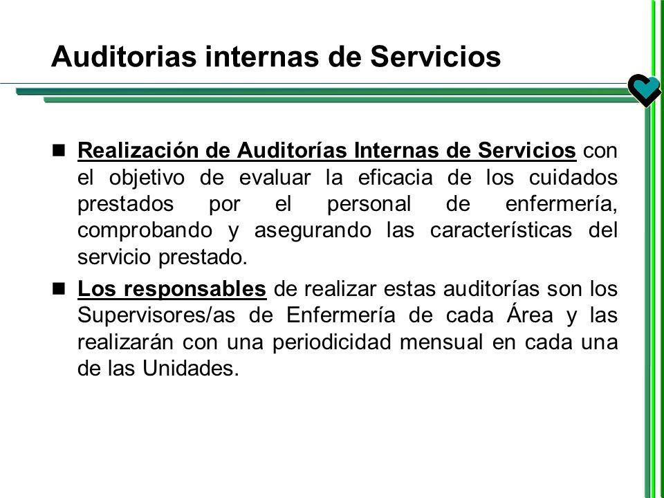 Auditorias internas de Servicios