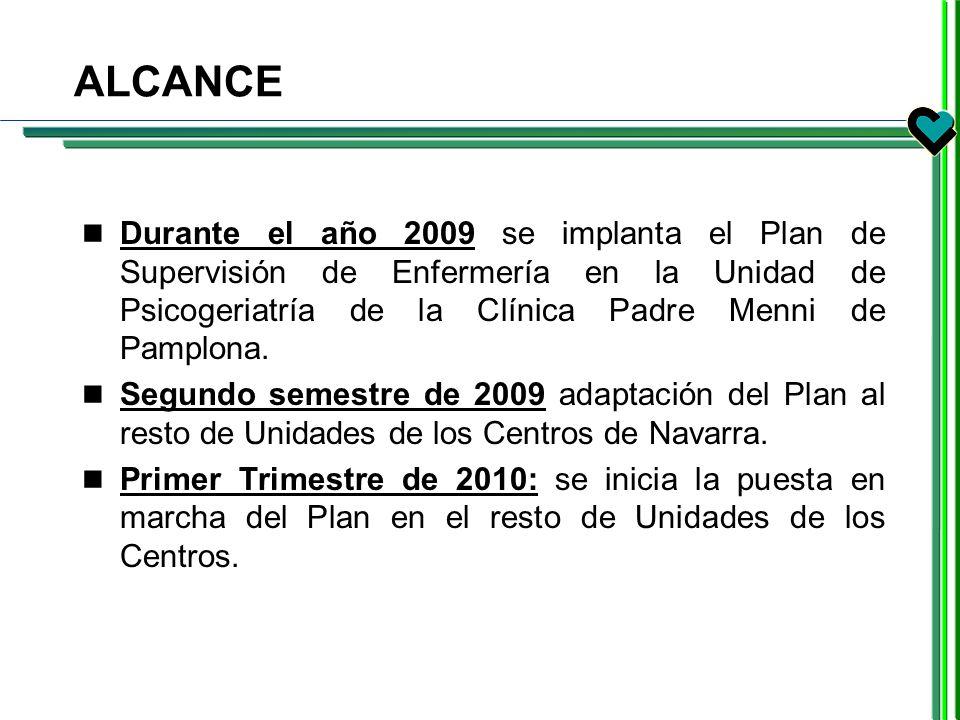 ALCANCE Durante el año 2009 se implanta el Plan de Supervisión de Enfermería en la Unidad de Psicogeriatría de la Clínica Padre Menni de Pamplona.